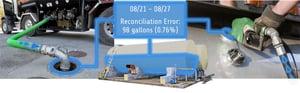 AdobeStock_30106013-filling up truck fuel tank