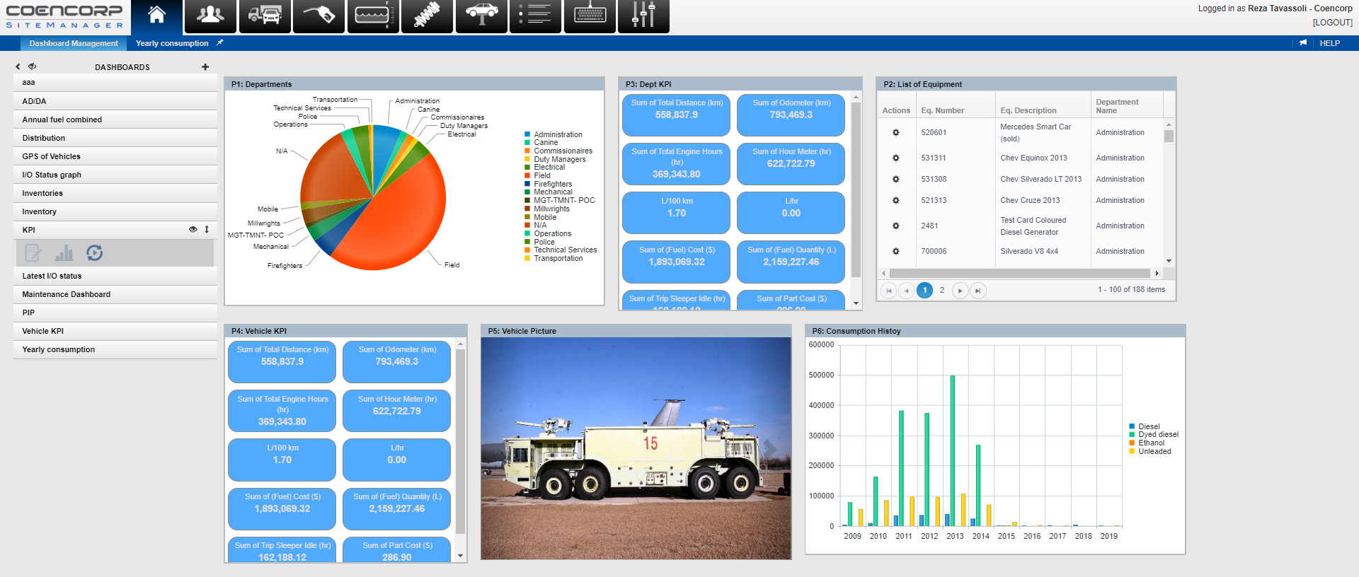 sm2 fuel management dynamic dashboard-vehicle kpi